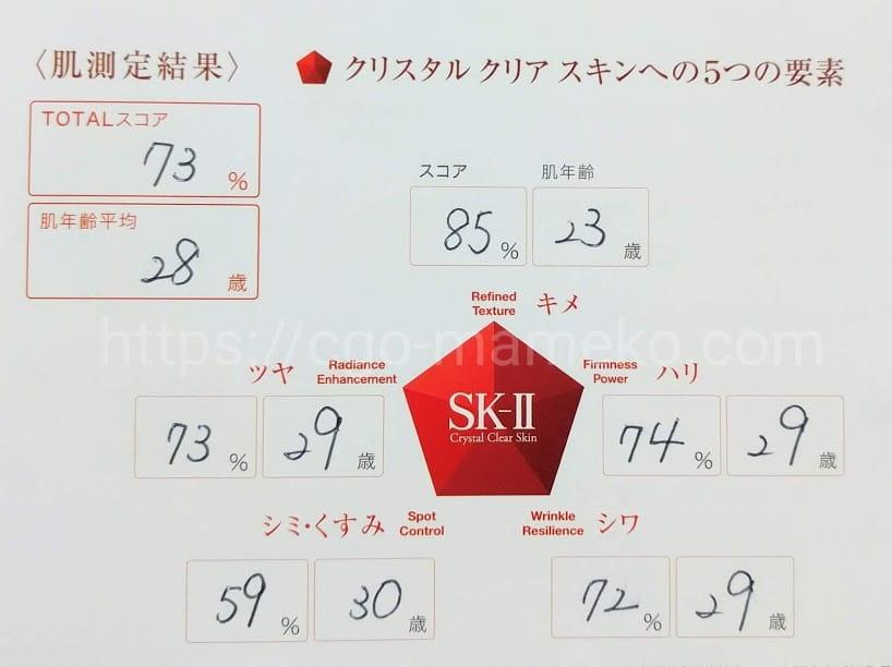 SK-IIアクティベーティング マッサージ フルイッド